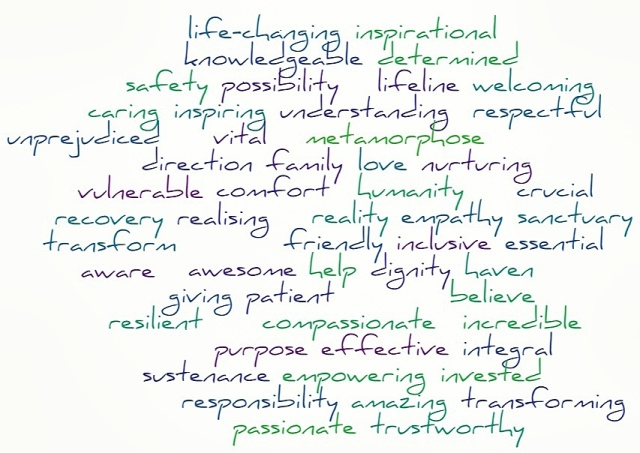 Doorway Annual Review Word Cloud